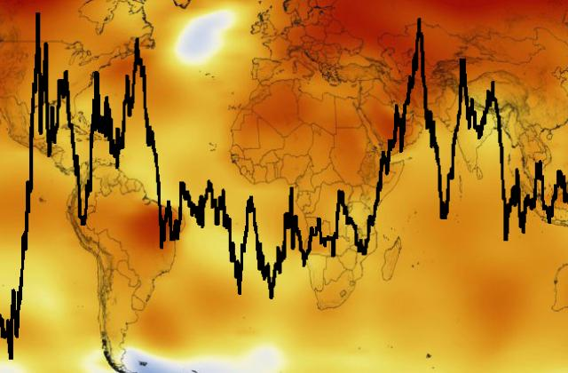 World map and climate change